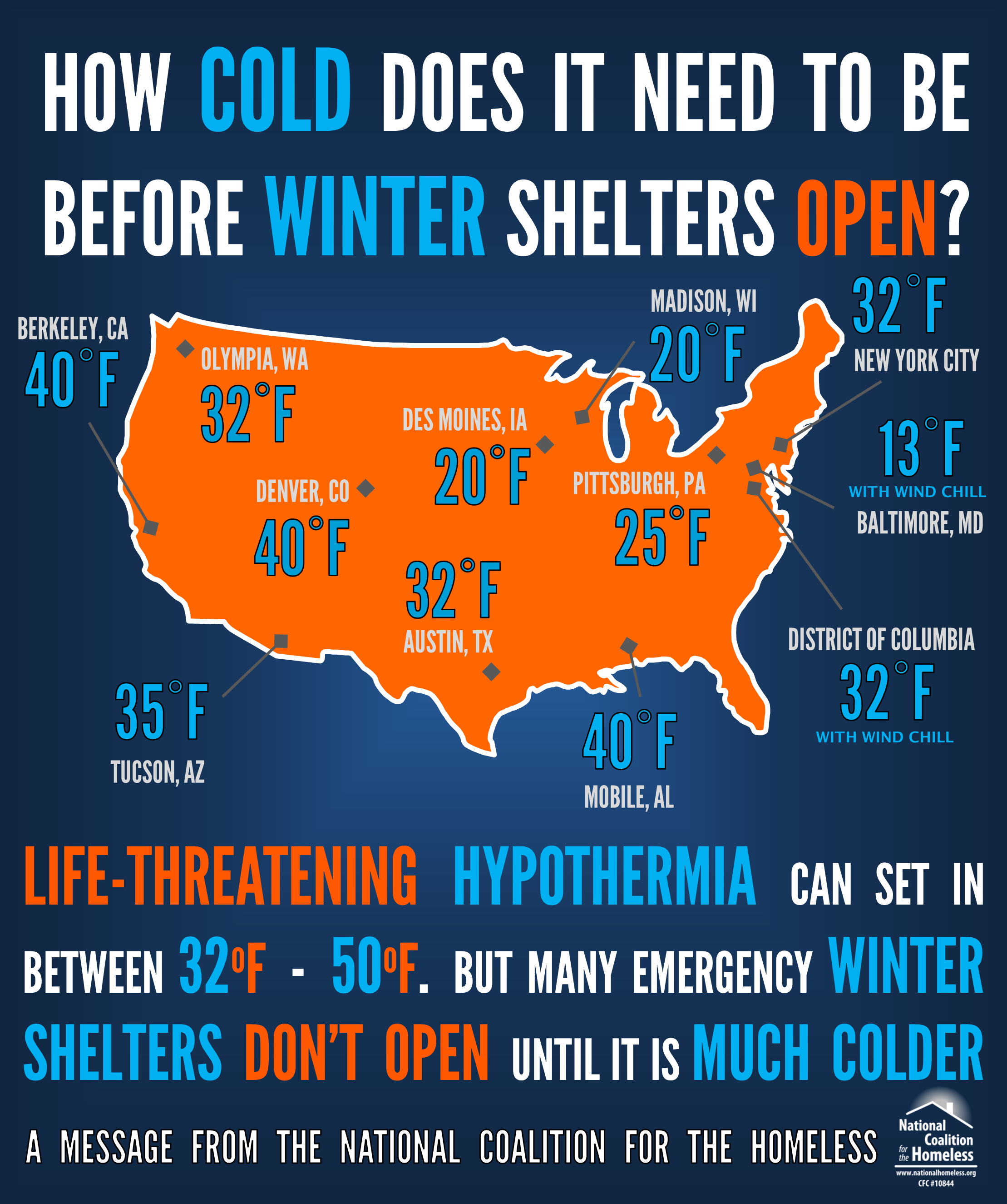 Infographic on when emergency shelter opens during cold weather