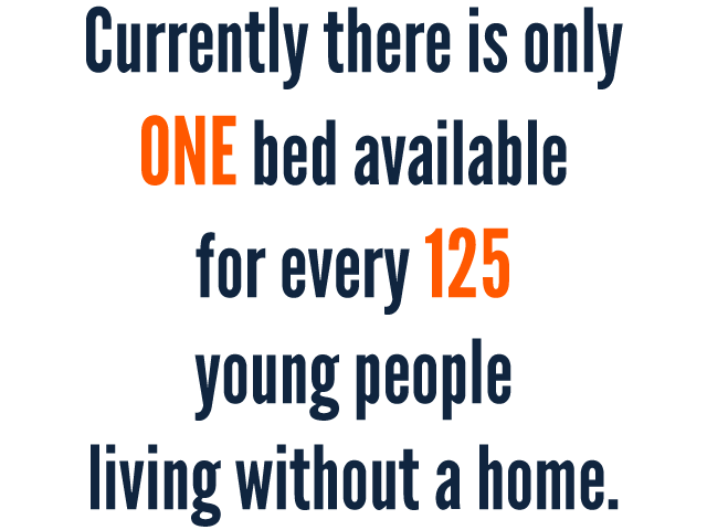 There is only 1 bed available for every 125 homeless youth.