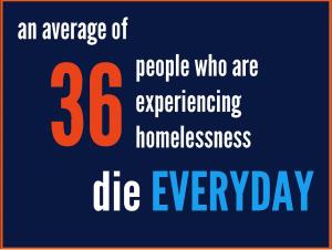 36 deaths per day
