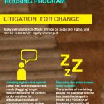 Criminalization 2014