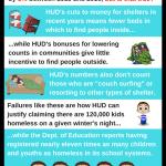 Housing Undercount